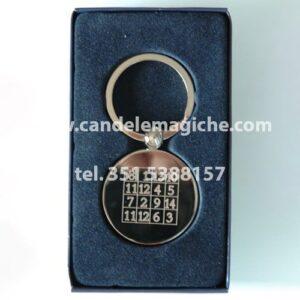 portachiavi talismano in metallo per avere fertilità economica
