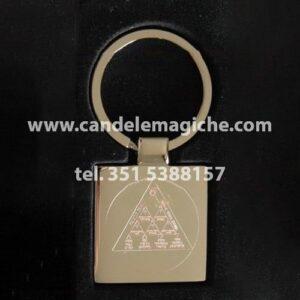 portachiavi talismano rappresentante i quattro elementi
